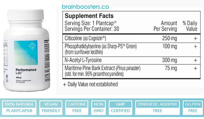 Ingredients in Performance Lab Mind  supplements